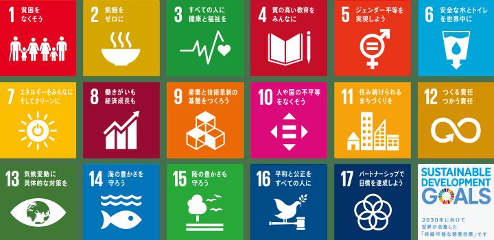 SDGsアイコン
